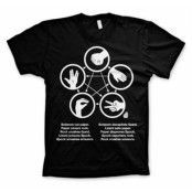 Sheldons Rock-Paper-Scissors-Lizard Game T-Shirt, Basic Tee