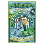 Minecraft, Maxi Poster - Overworld Biome