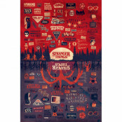 Stranger Things, Maxi Poster - The Upside Down